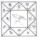 Talisman compensatoire astrologique