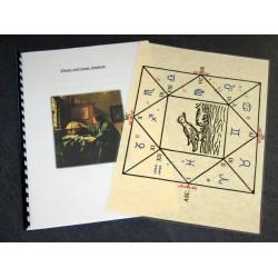Thème astrologique de naissance ou thème natal